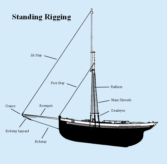 External Image Fixed pulley 36349 lg together with Craftsman Lawn Mower Idler Pulley additionally Sailboat Standing Rigging Diagrams additionally Inclined Plane Simple Machine Ex les additionally 110 Rotation Cw Pulley Type Fixed Pulley Grooves 8 Pulley Diameter. on fixed pulley